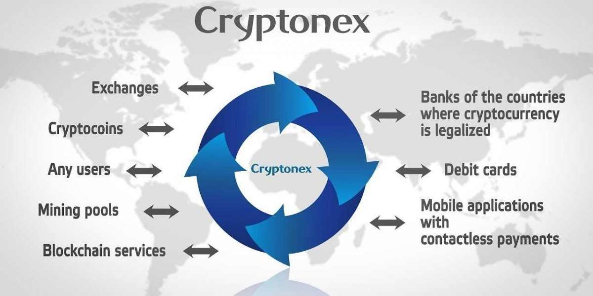 Cryptonex Reviews : Own Underlying Trading Cryptocurrency Blockchain!