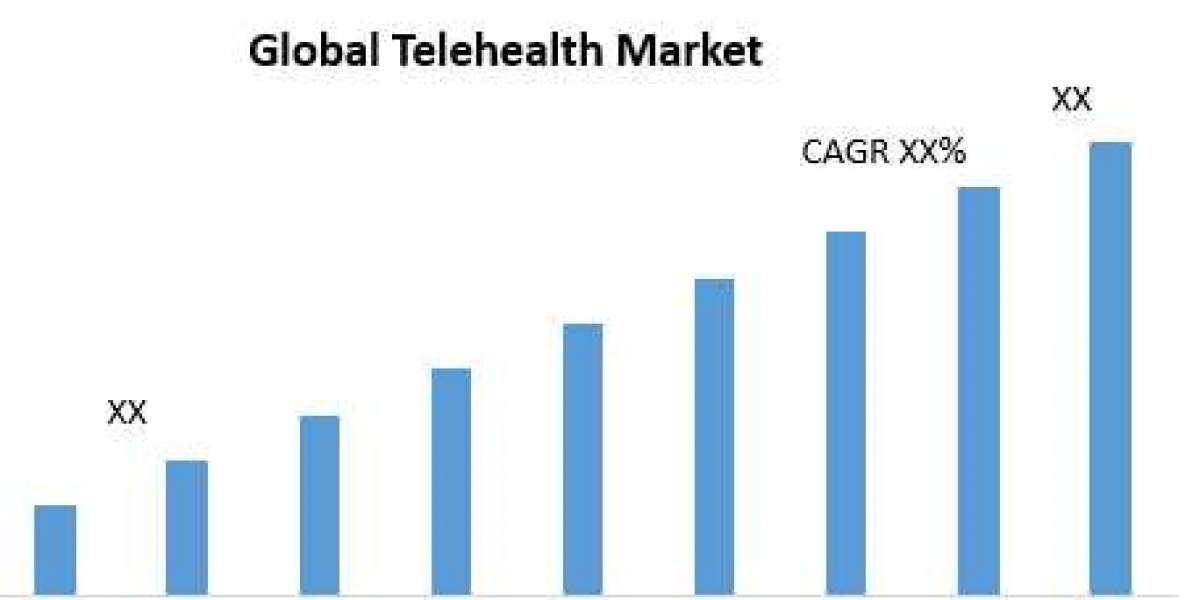 Global Telehealth Market – Industry Analysis and Forecast (2019-2026)
