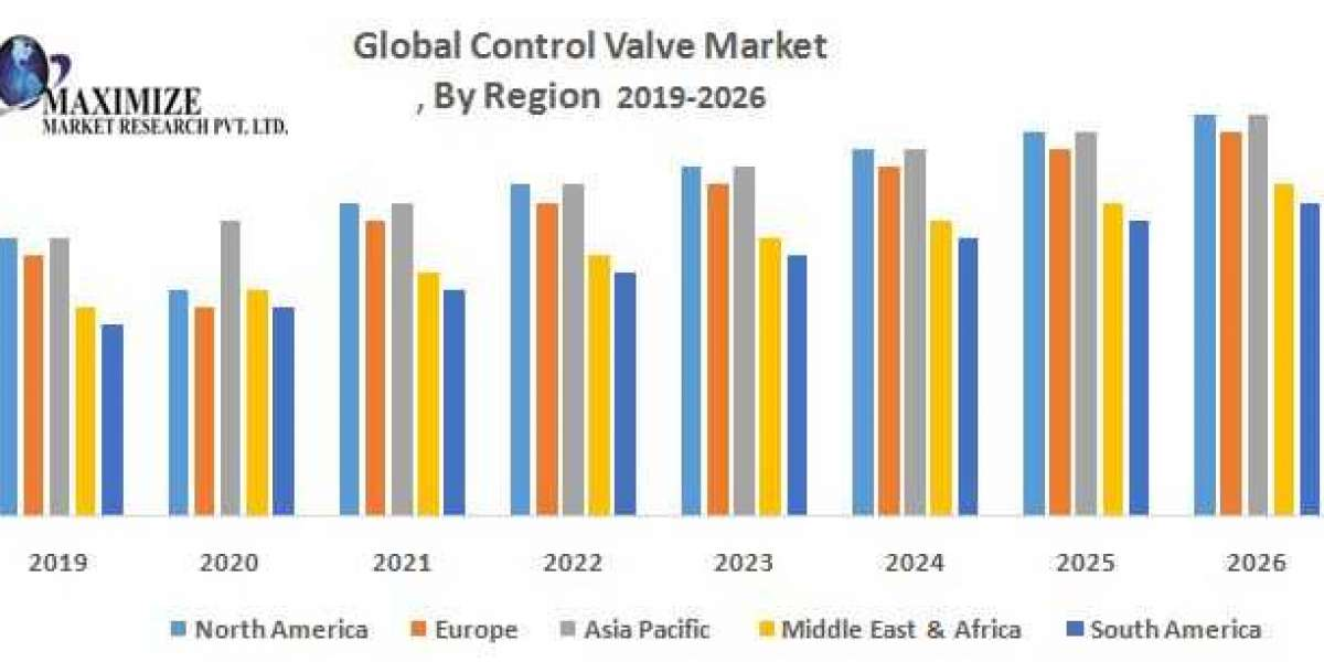 Global Control Valve Market: Industry Analysis and Forecast 2019-2026