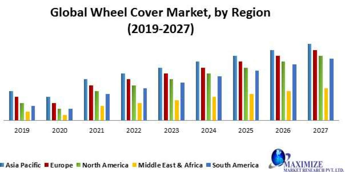 Global Wheel Cover Market