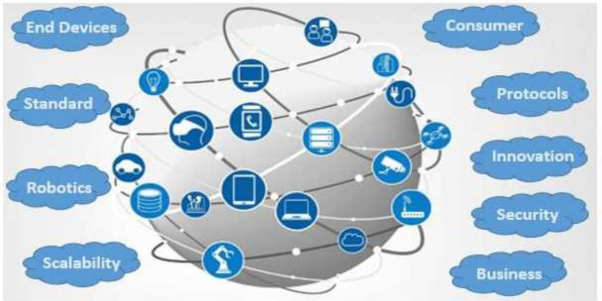 Global Industrial Internet of Things (IIoT) Market – Industry Analysis and Forecast (2019-2026)