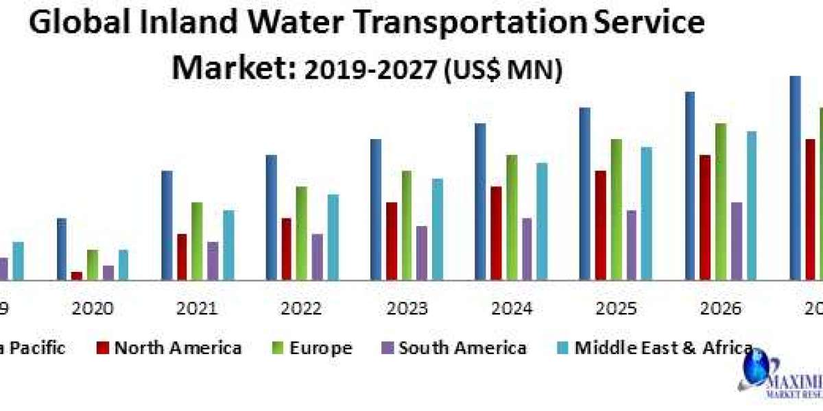 Global Inland Water Transportation Service Market