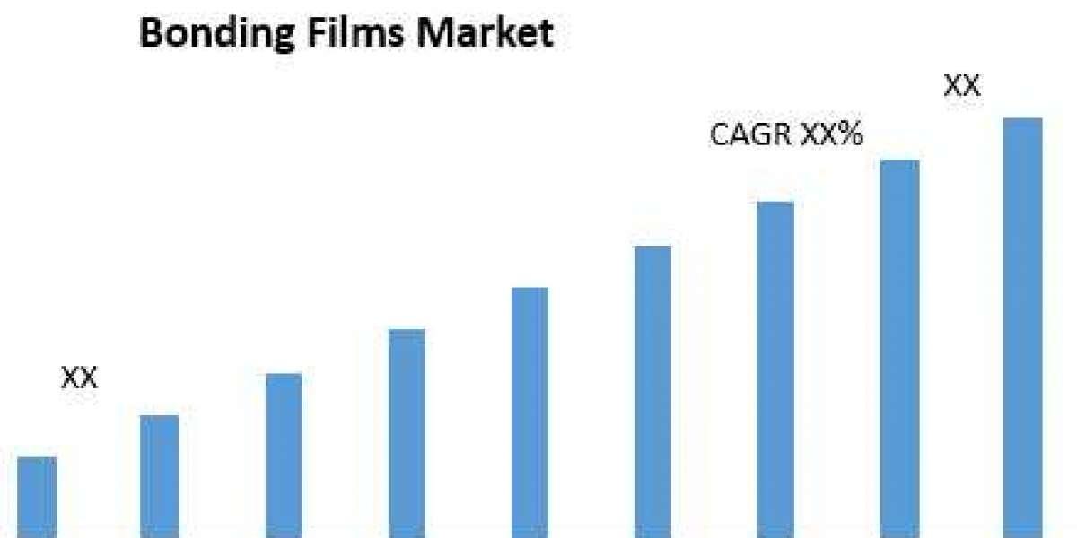 Bonding Films Market